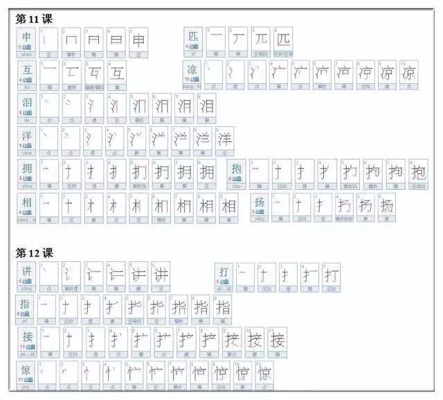 小学二年级语文汉字正确书写顺序(笔画顺序):第11、12课 汉字笔顺的规范化,是为了帮助学生们更快更好的写出一手漂亮的字,所以掌握汉字笔顺的正确书写对孩子们来说尤其重要。 当然,在小学一二年级,汉字的正确笔顺往往还会成为语文考试的必考点,所以同学们在小学一二年级掌握好汉字的规范化书写是非常有必要的。