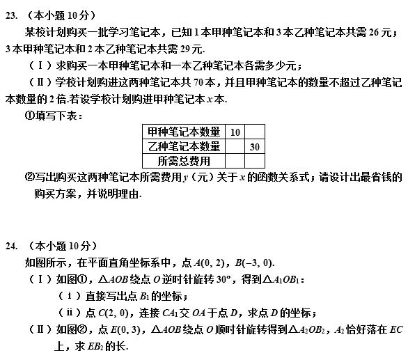 2018届天津市滨海同学初中毕业生美文v同学模我的新区600字学业初中图片