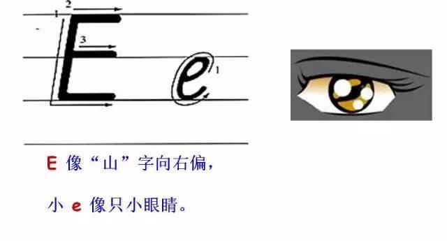 小学英语26个英文字母书写技巧(二)_单词_奥数网图片