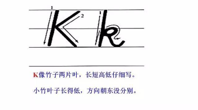小学英语26个英文字母书写技巧(四)_单词_奥数网图片