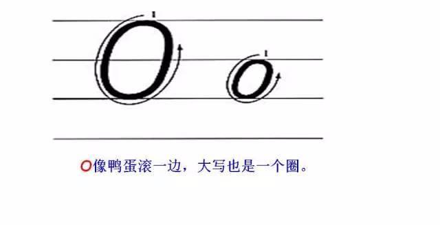 小学英语26个英文字母书写技巧(五)_单词_奥数网图片