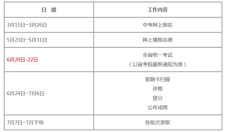 2019年广东东莞中考志愿填报时间:5月23日-31日