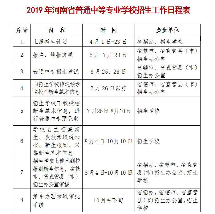 河南省普通中专学校2019年中考招生日程表