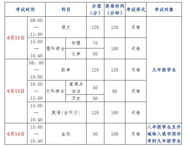 http://www.ncchanghong.com/tiyuhuodong/12037.html