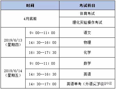 http://www.weixinrensheng.com/jiaoyu/933692.html
