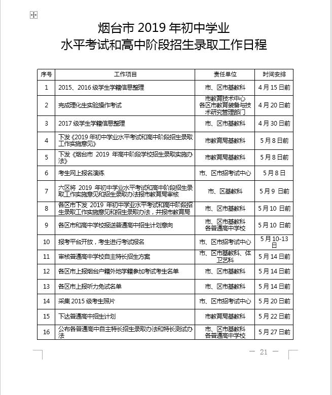 2019年烟台市录取考试和阶段有高招生中考工岳阳高中中多少图片