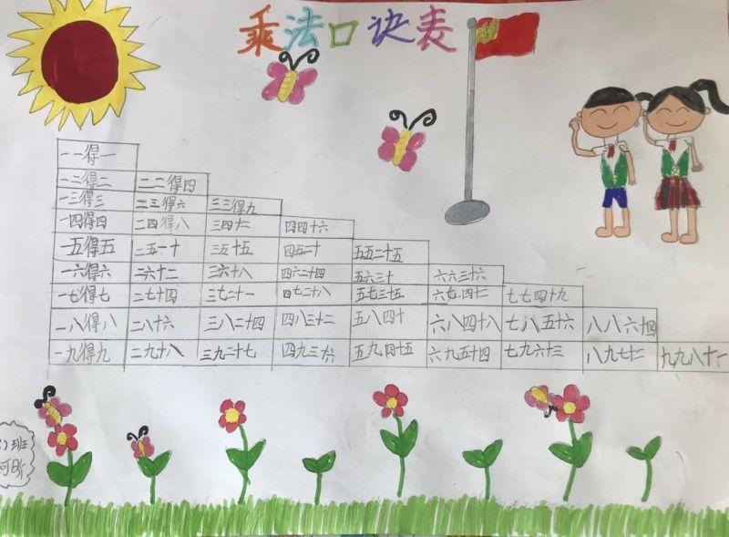 小学二年级数学手抄报:乘法口诀四
