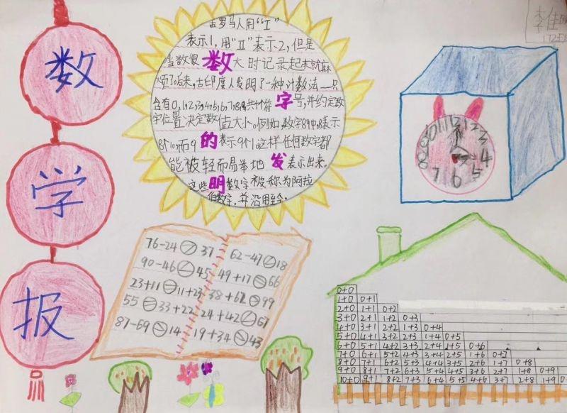 小学一年级数学手抄报二十一