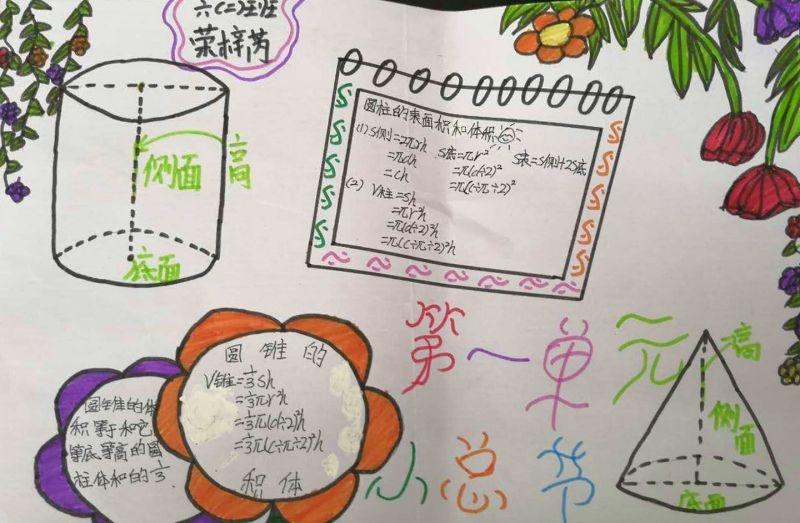 小学六年级数学手抄报(十三)