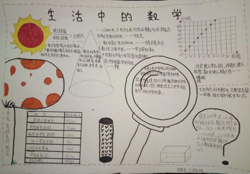 小学六年级数学手抄报