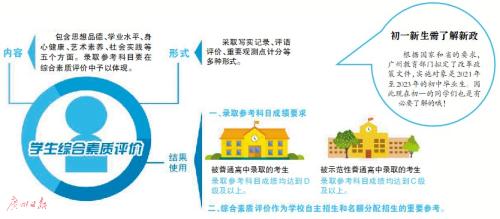 2019年广州中考新政策——考试不能使用计算器