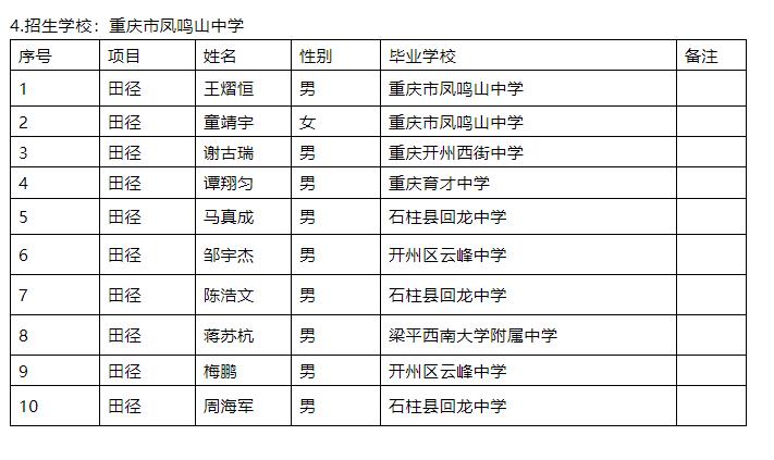 http://www.weixinrensheng.com/jiaoyu/300194.html