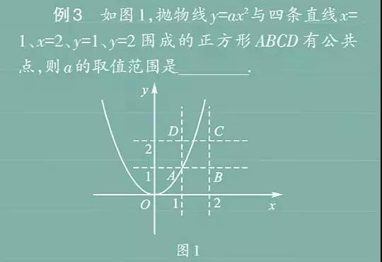 http://www.weixinrensheng.com/jiaoyu/300880.html