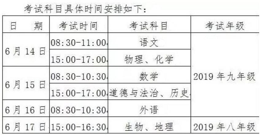 2019年安庆市中考考试及中招政策