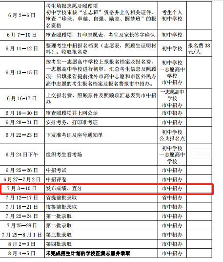 2019年河南开封中考查分时间:7月3日-10日