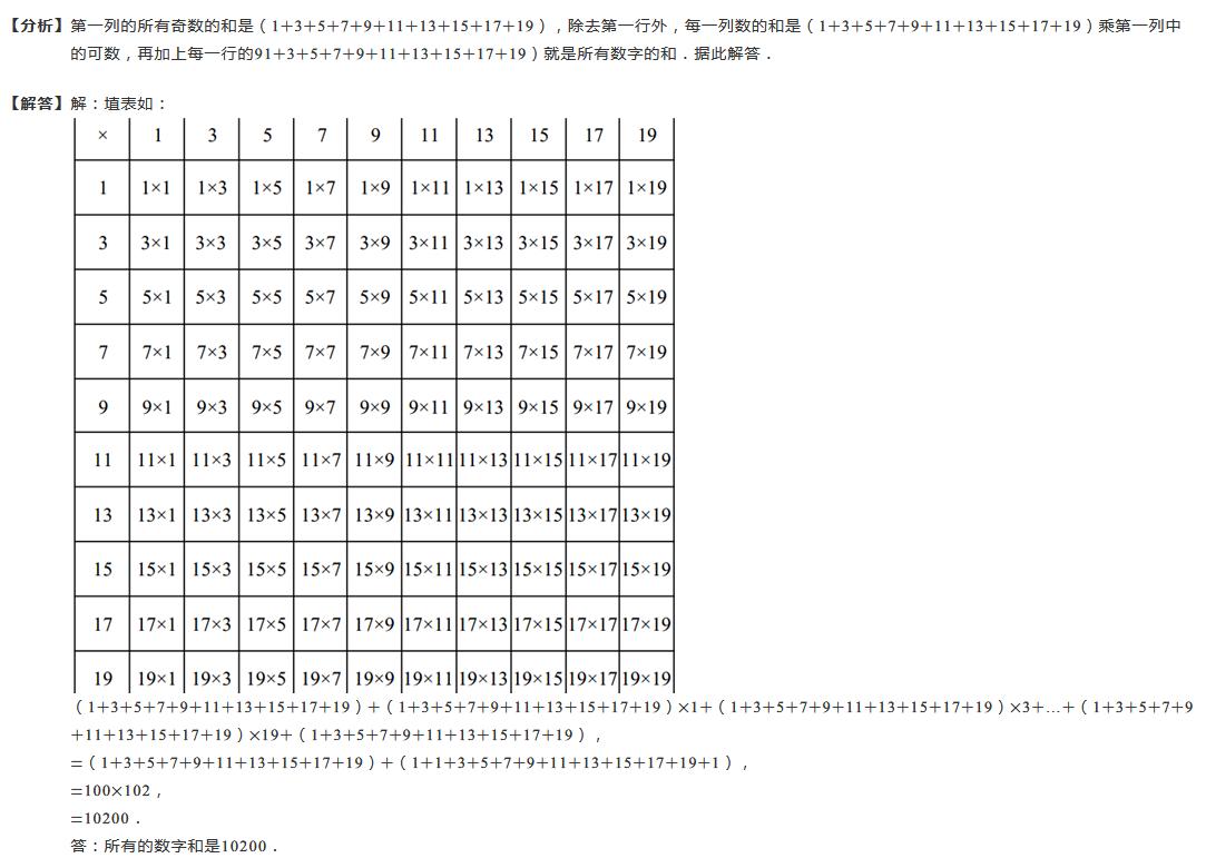 四年级数学有趣的数阵图练习及答案 七十四 2