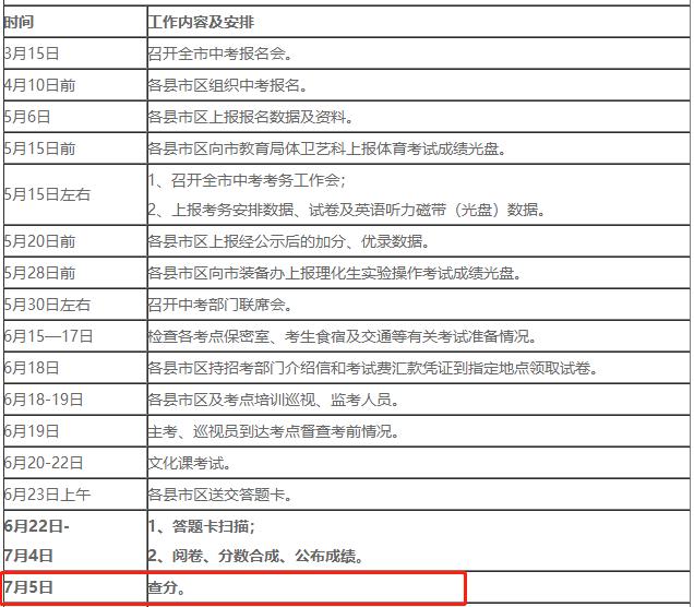 2019年湖北黄冈中考成绩查询时间及入口公布——7月5日