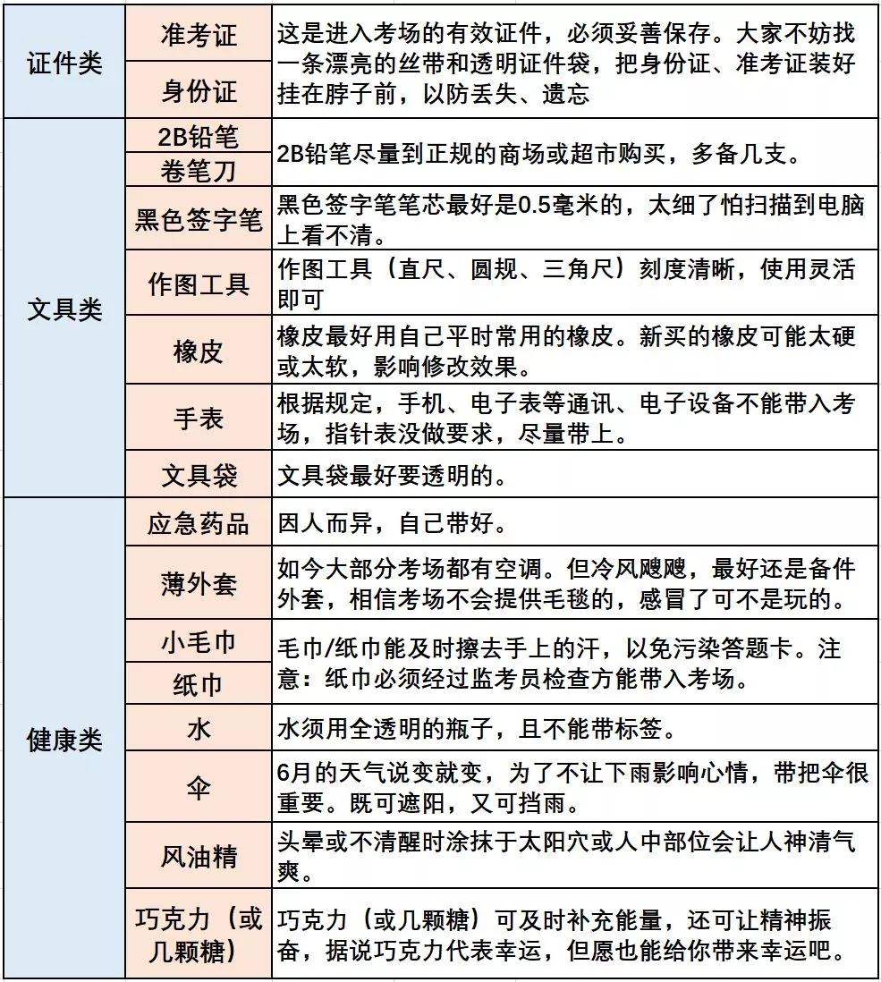 2019年济南中考6月11日开考 考前注意事项