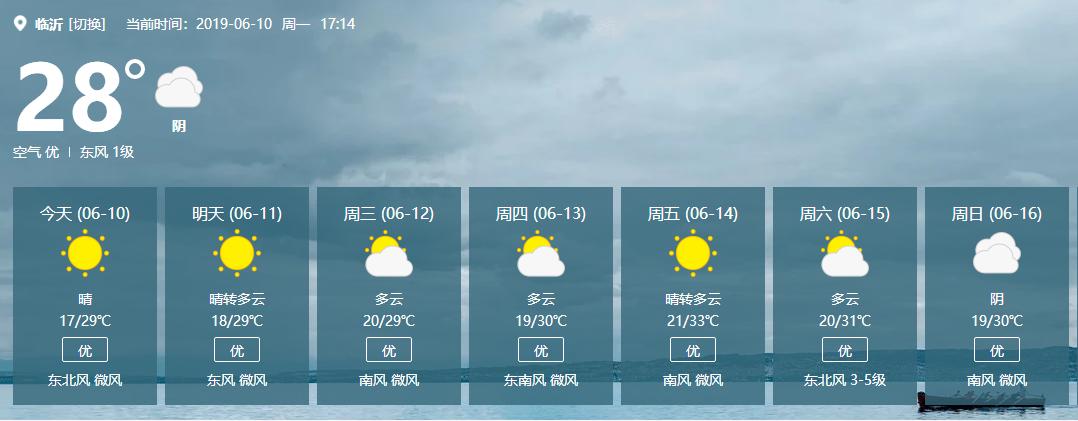 2019年山东临沂中考天气情况