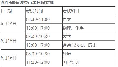 2019年亳州蒙城县中考考试时间及考点设置公布