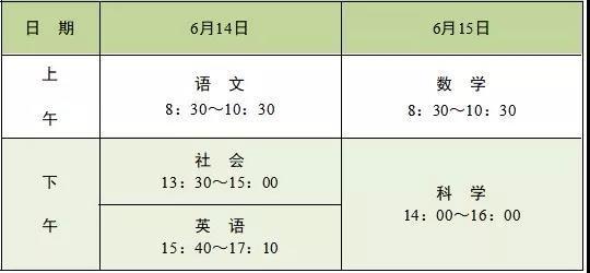 2019年宁波中考有1.6万名学生参加考试 全市共设116个考点