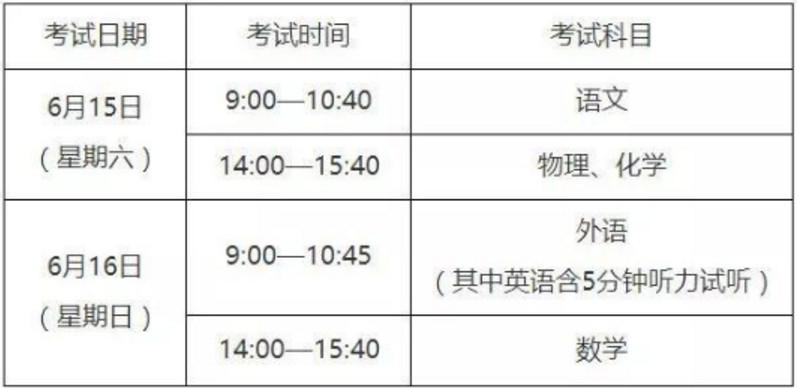 2019年上海市中考明日开考,全市共设147个考点