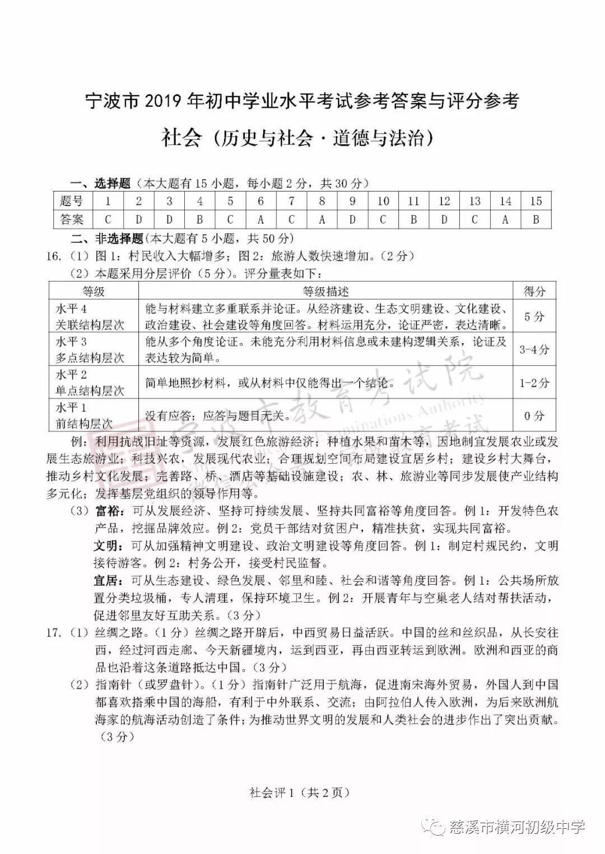 2019年浙江宁波中考社会真题参考答案