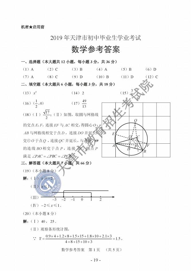 2019年天津市中考数学真题参考答案