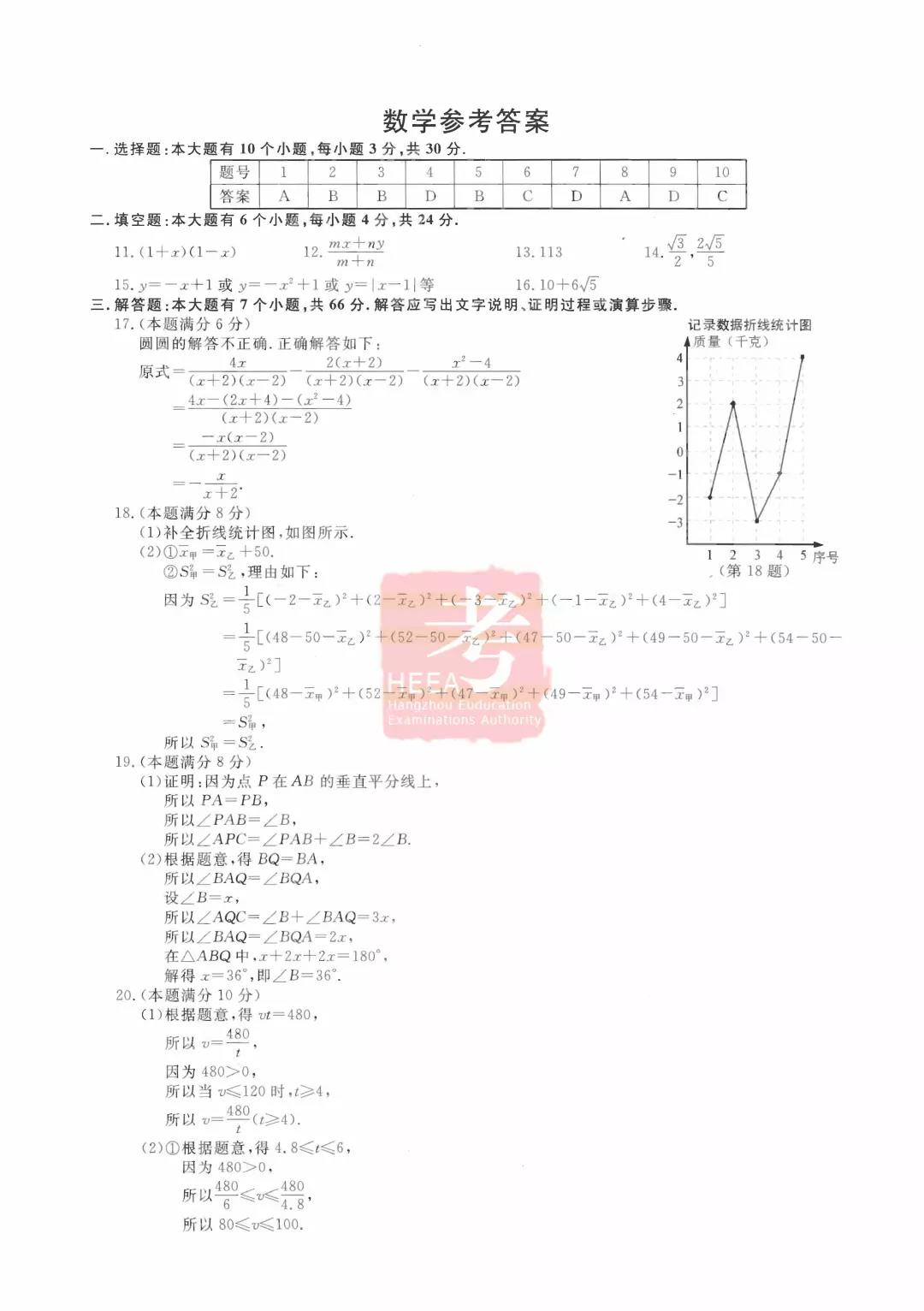 2019年浙江杭州中考数学真题参考答案