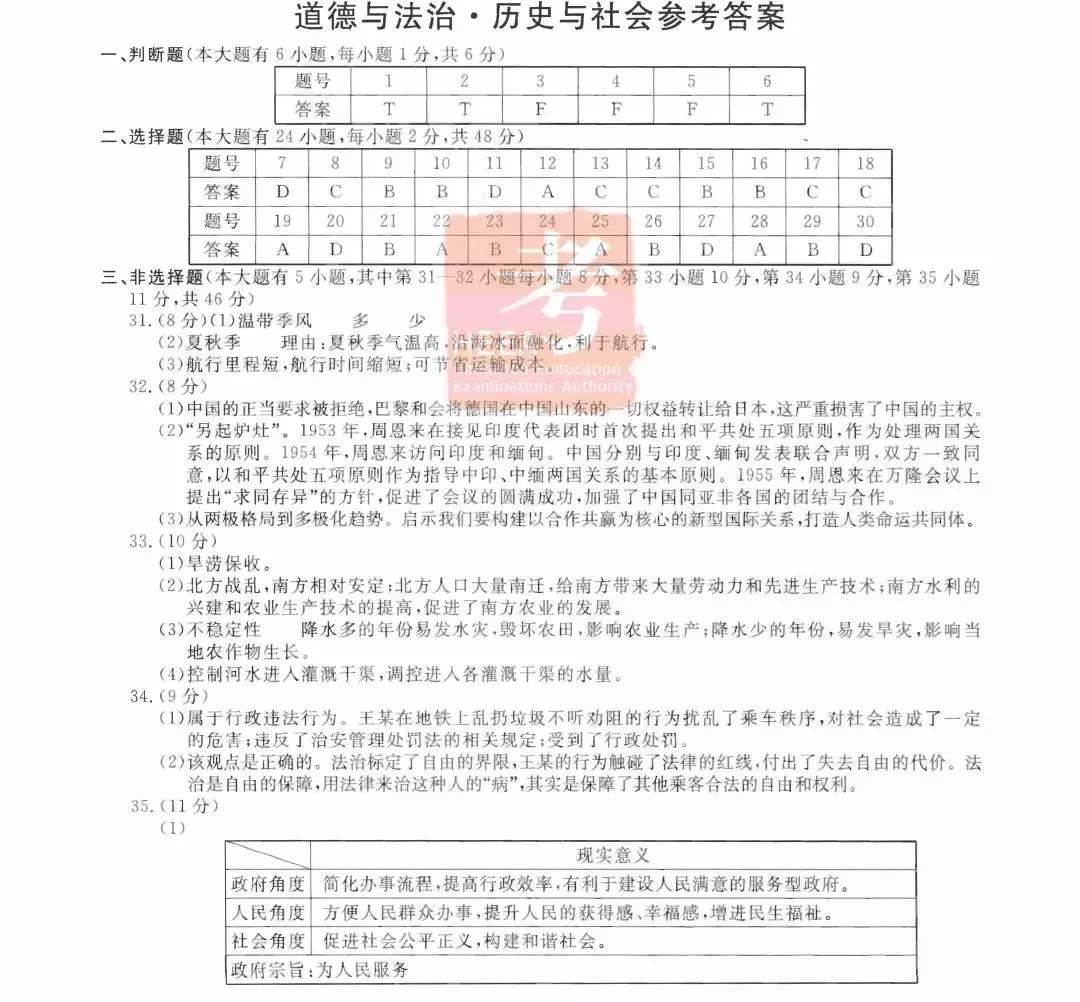 2019年浙江杭州中考道德与法治・历史与社会真题参考答案