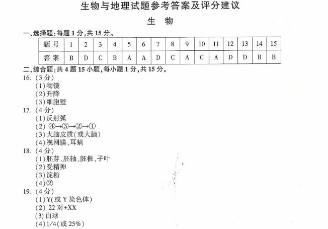 2019年江苏连云港中考生物真题参考答案