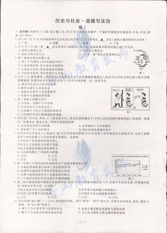 2019年浙江舟山中考历史与社会・道德与法治真题