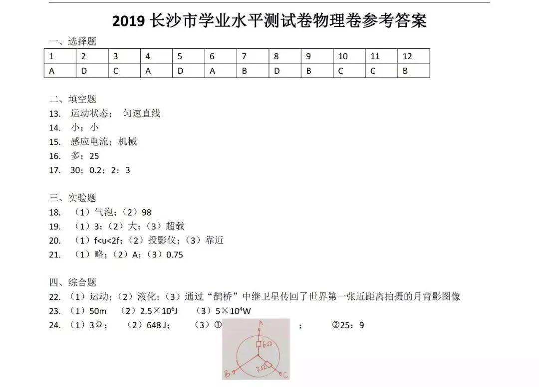 2019年湖南长沙中考物理真题参考答案