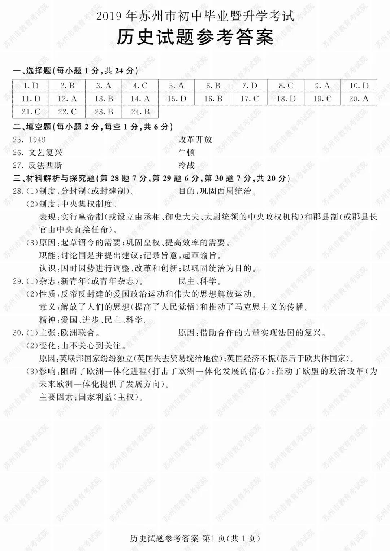 2019年江苏苏州中考历史真题参考答案