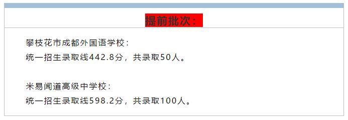 2019年中考四川攀枝花市普通高中录取分数线出炉