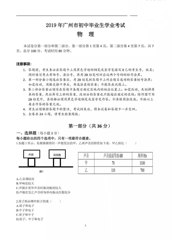 2019年广东广州中考物理真题