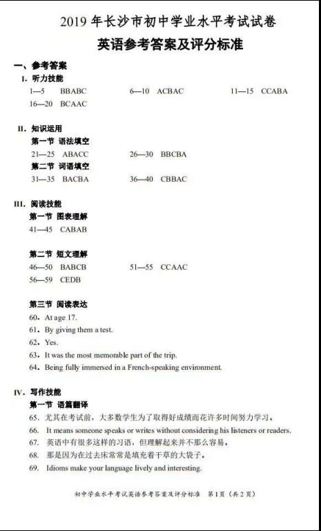 2019年湖南长沙中考英语真题参考答案