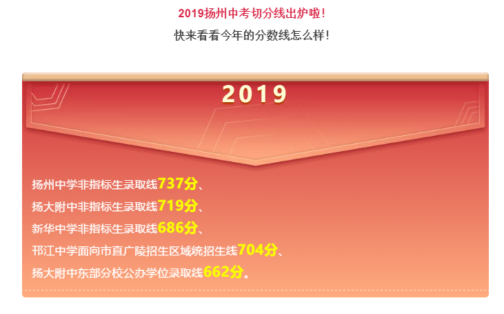 2019中考江苏扬州中考切分数线出炉