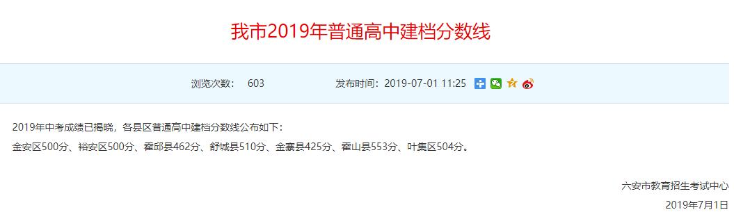 2019年安徽六安中考各县区高中录取分数线出炉