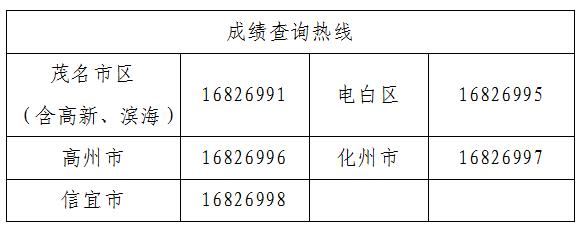 2019年广东省茂名市中考查分入口