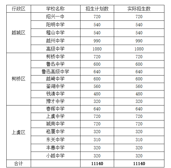 http://www.beytj.com/jiaoyu/362771.html