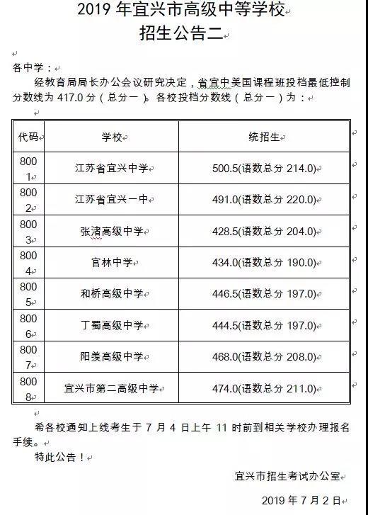 2019年无锡宜兴市中考各高中录取分数线公布