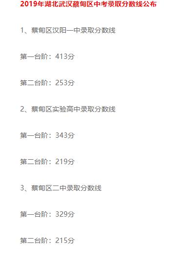 2019年武�h蔡甸�^中考各高中�取分�稻�公布