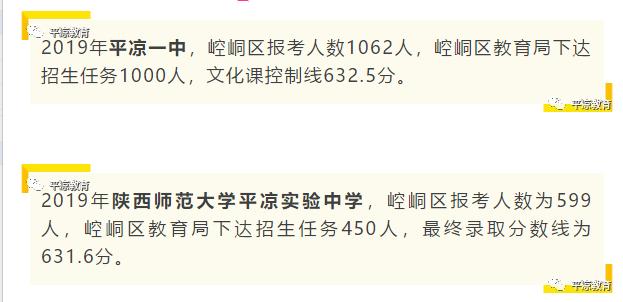 2019年甘肃平凉中考高中录取分数线公布