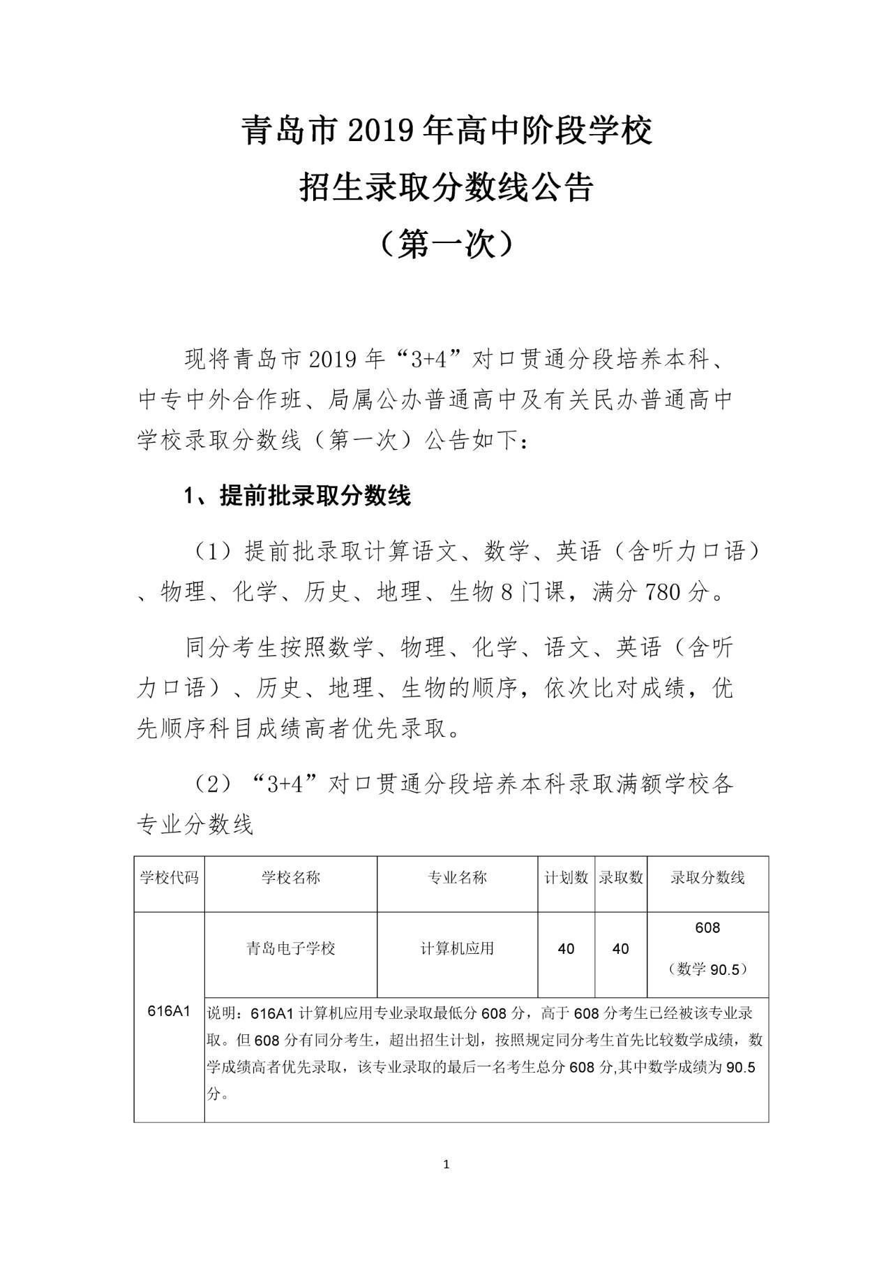 2019年山东青岛中考高中学校录取分数线