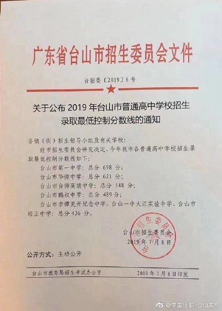 2019年广东江门台山市中考高中学校录取分数线