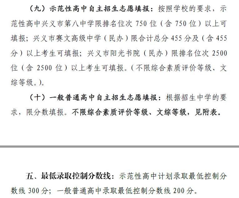 2019年贵州黔西南州中考高中录取分数线