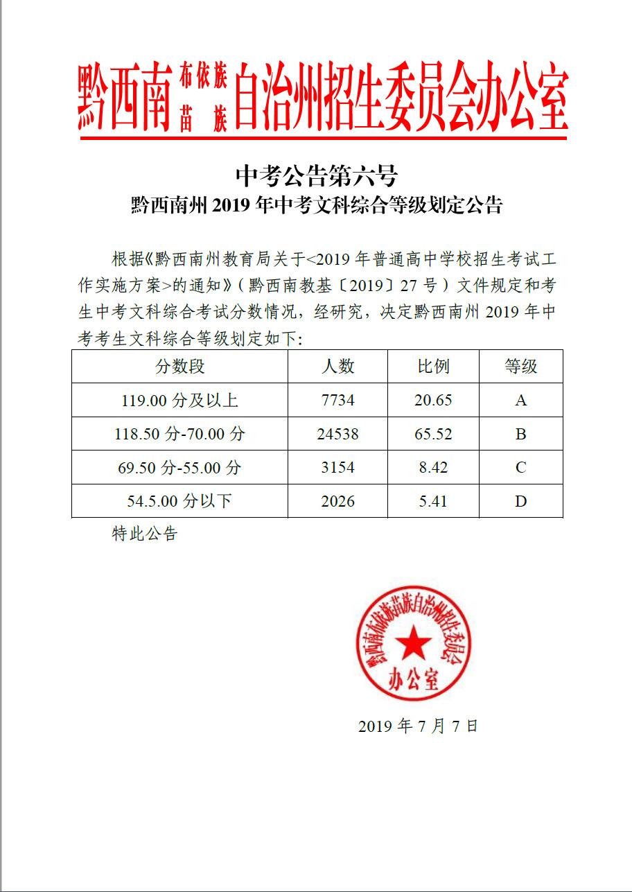 2019年贵州黔西南州中考文科综合等级划定公告