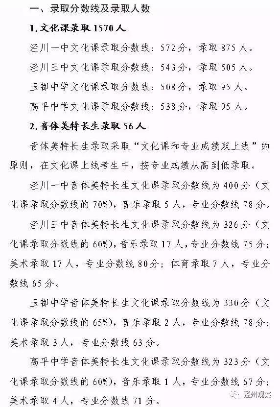 2019年甘肃平凉泾川县中考高中录取分数线