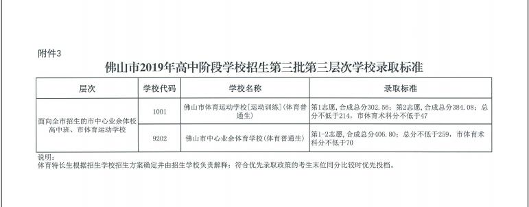 2019年广东佛山市中考高中高中第三学校第三批次衡阳市吗是五中图片